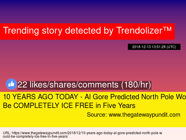 c0ddfad6386 10 YEARS AGO TODAY - Al Gore Predicted North Pole Would Be COMPLETELY ICE  FREE in Five Years